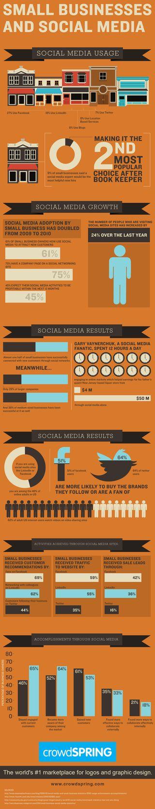 Small-business-social-media